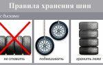 Хранение колес в гараже на стене