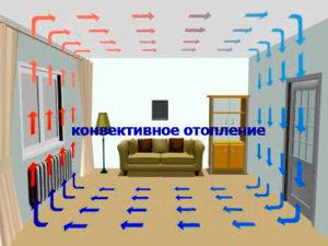 конвекторное отопление схема
