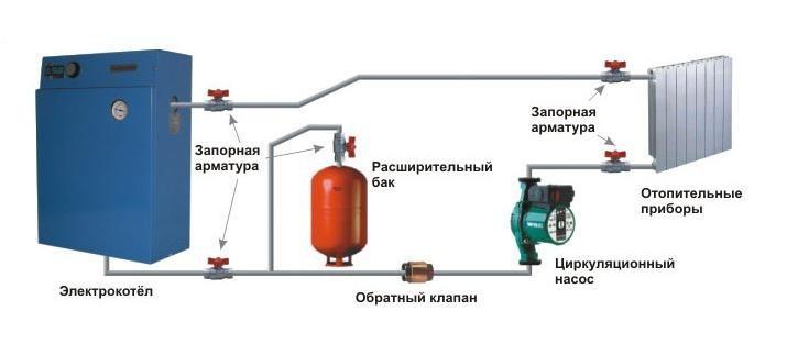 Электрический котел для гаража
