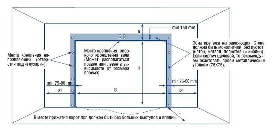 секционные ворота для гаража цены размеры установка