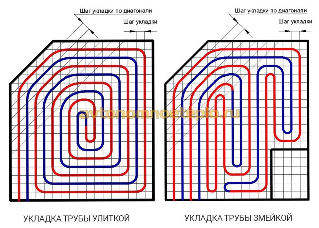 схема монтажа водяного контура
