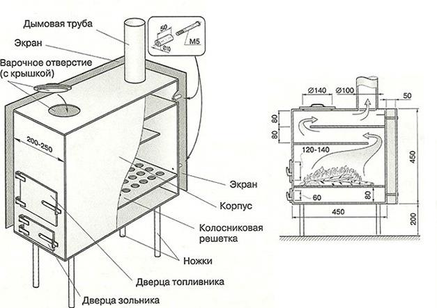 Металлическая печь на дровах своими руками