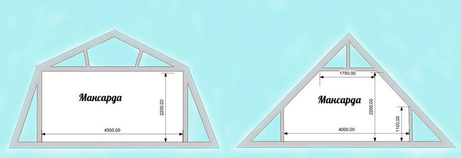 Крыша мансарда своими руками варианты