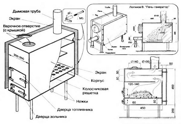 Дымоход для буржуйки в гараже или мастерской монтаж своими руками