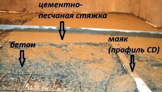 Заливка пола в гараже бетоном своими руками пропорции 64