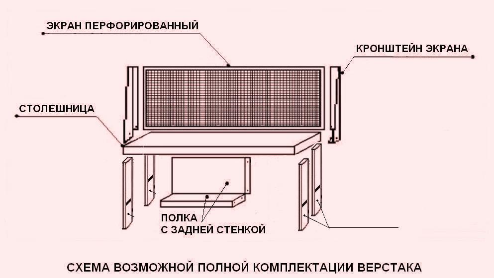 Стол для инструментов своими руками чертежи 95