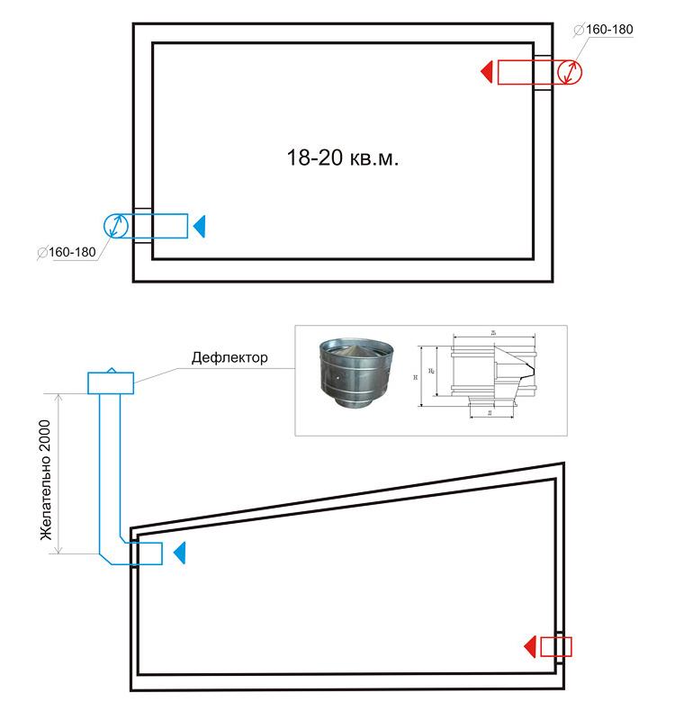 Вентиляция в металлический гараж гараж куплю в калининграде