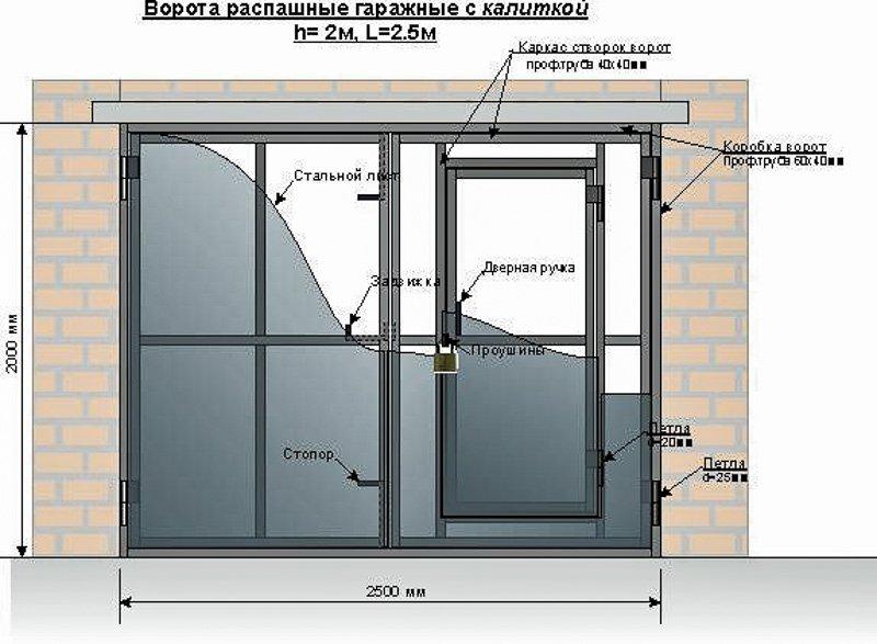 схема распашных ворот гаража