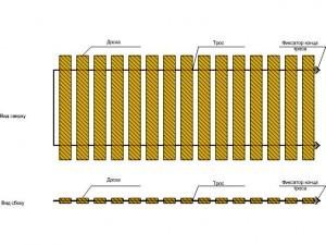 схема крышки для ямы