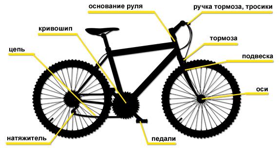 смазываем велосипед на зиму